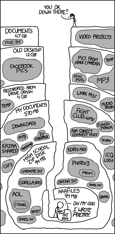 2014-04-25_xkcd_old_files