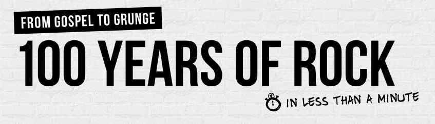 2014-12-10_screenshot_100_years_of_rock