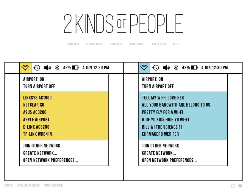2kindsofpeople.tumblr.com