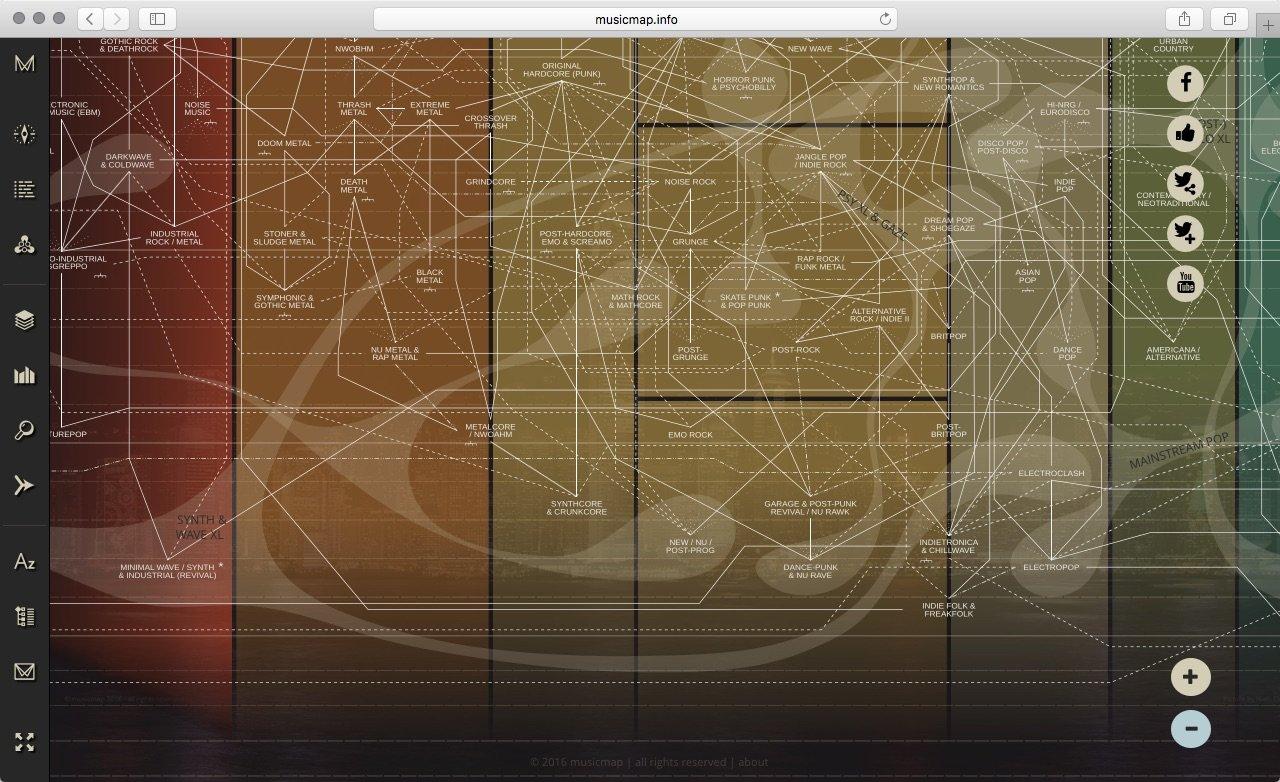 2016-07-09_screenshot_Musicmap